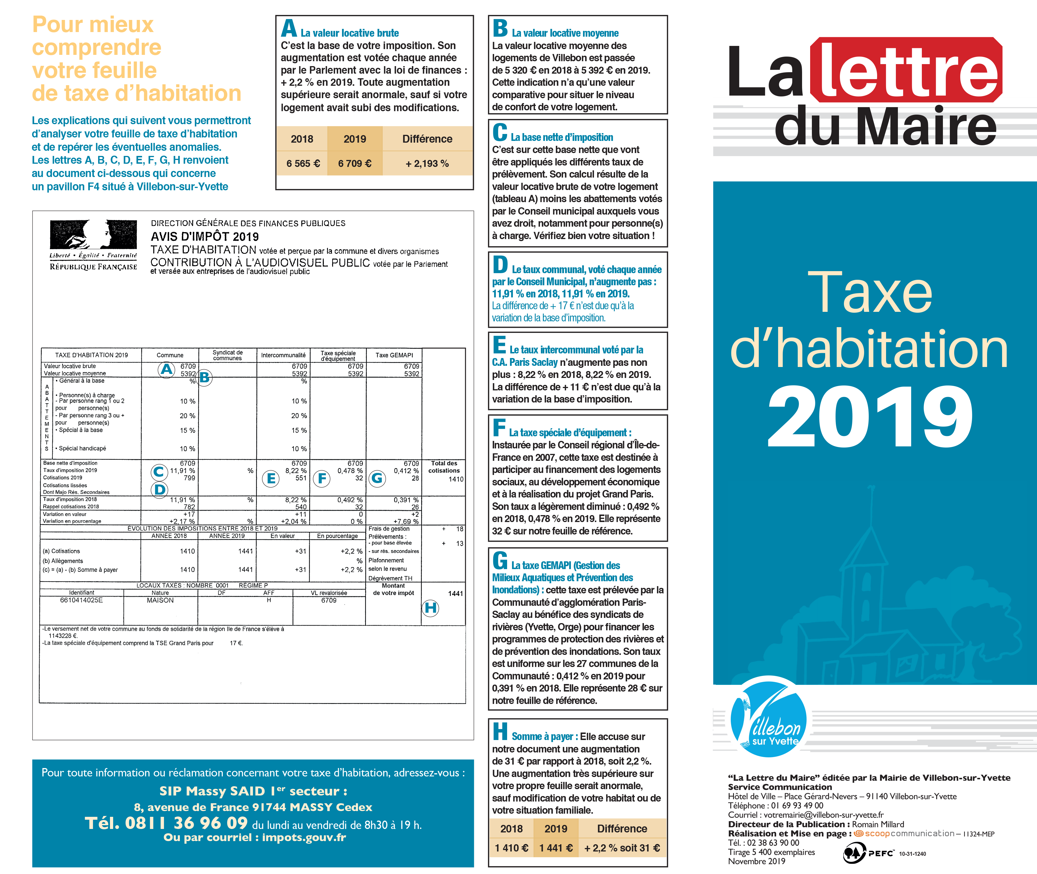 Taxe d'habitation - novembre 2019